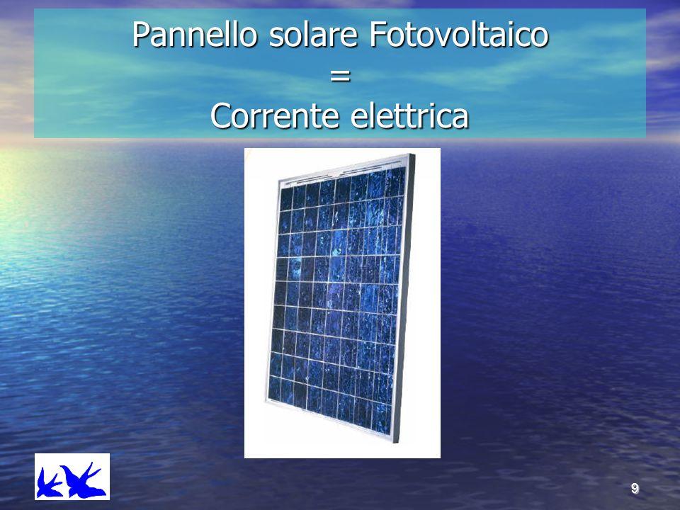 9 Pannello solare Fotovoltaico = Corrente elettrica