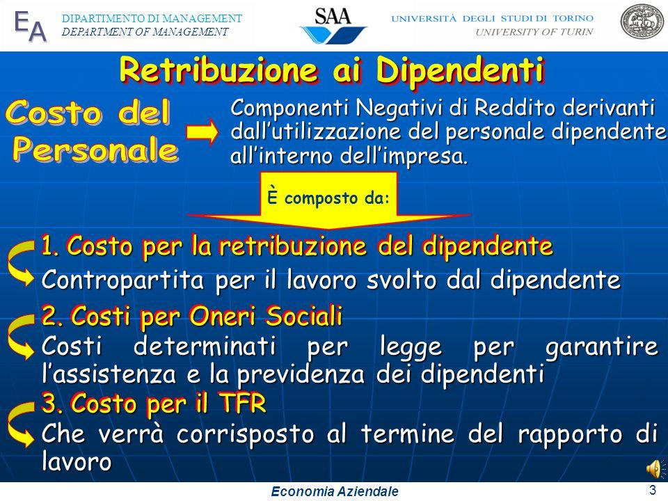 Economia Aziendale DIPARTIMENTO DI MANAGEMENT DEPARTMENT OF MANAGEMENT 3 Retribuzione ai Dipendenti Componenti Negativi di Reddito derivanti dall'utilizzazione del personale dipendente all'interno dell'impresa.