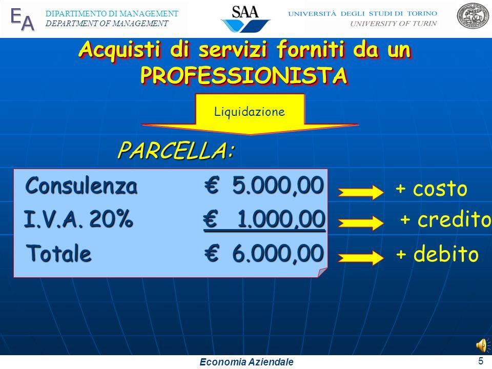 Economia Aziendale DIPARTIMENTO DI MANAGEMENT DEPARTMENT OF MANAGEMENT 5 Acquisti di servizi forniti da un PROFESSIONISTA PARCELLA: Consulenza € 5.000,00 I.V.A.