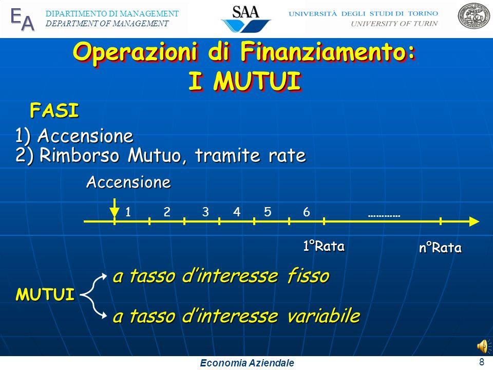 Economia Aziendale DIPARTIMENTO DI MANAGEMENT DEPARTMENT OF MANAGEMENT 7 Fonti finanz.to Capitale di terzi Medio-lungo termine Breve termine Mutui Mut
