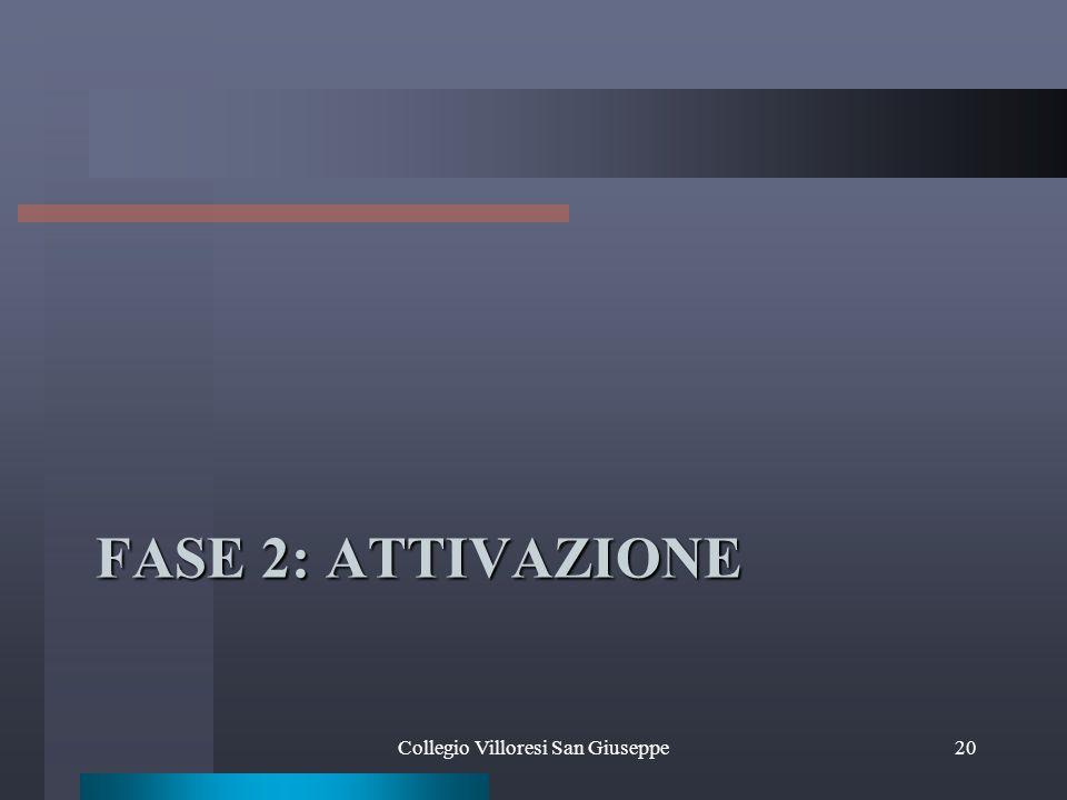 FASE 2: ATTIVAZIONE Collegio Villoresi San Giuseppe20