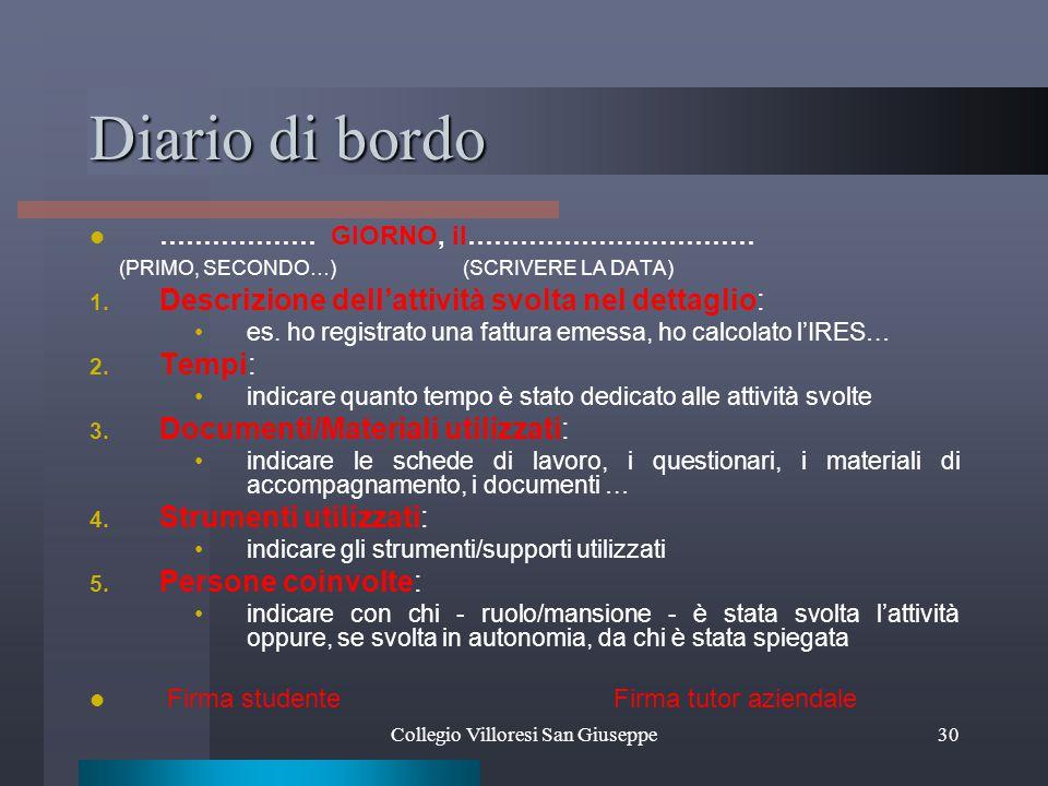 Collegio Villoresi San Giuseppe30 Diario di bordo ……………… GIORNO, il…………………………… (PRIMO, SECONDO…) (SCRIVERE LA DATA) 1.