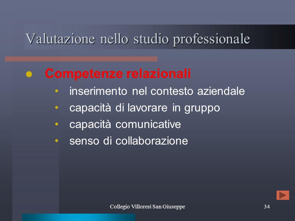 Collegio Villoresi San Giuseppe34 Valutazione nello studio professionale Competenze relazionali inserimento nel contesto aziendale capacità di lavorare in gruppo capacità comunicative senso di collaborazione