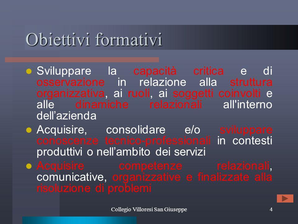 Collegio Villoresi San Giuseppe35 Valutazione nello studio professionale Competenze gestionali capacità di portare a termine i compiti assegnati autonomia puntualità e costanza nel lavoro