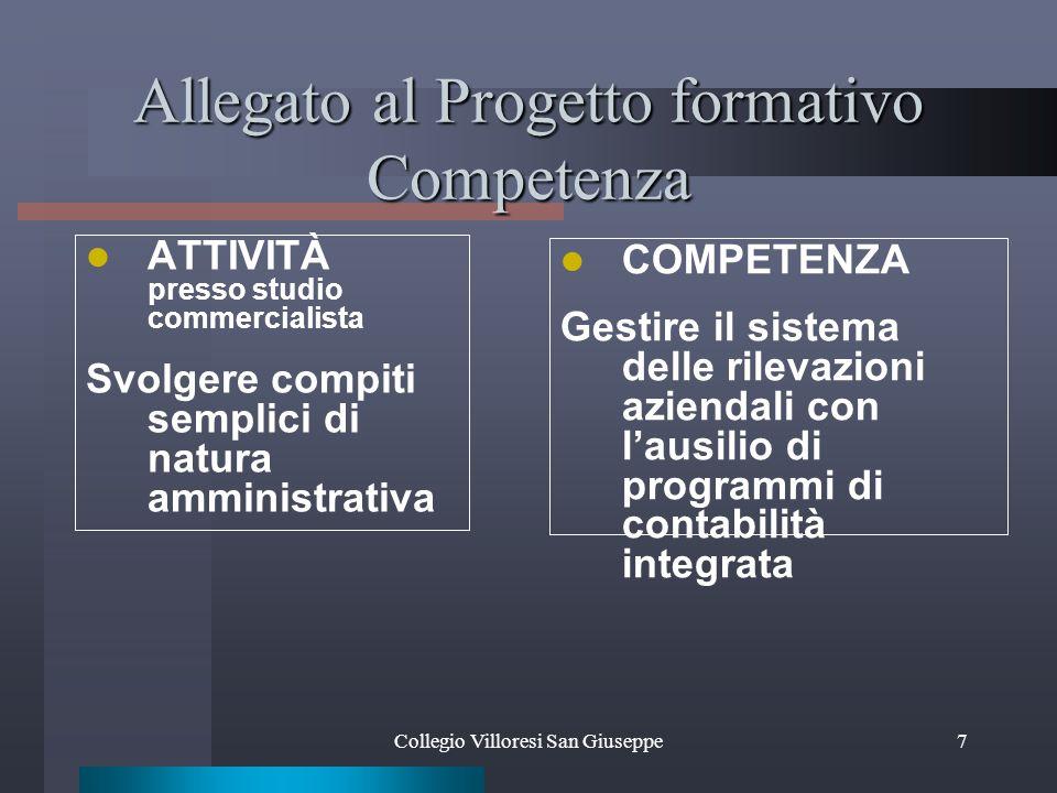 Collegio Villoresi San Giuseppe8 Allegato al Progetto Formativo Abilità e Conoscenze ABILITÀ 1.