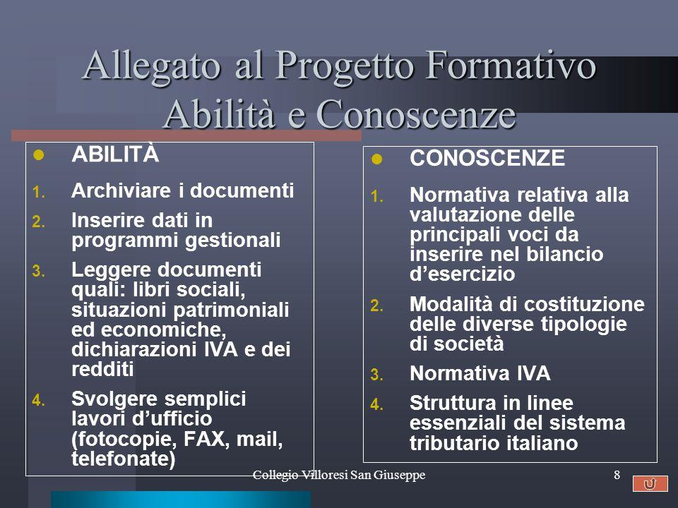 SOGGETTI COINVOLTI Collegio Villoresi San Giuseppe9