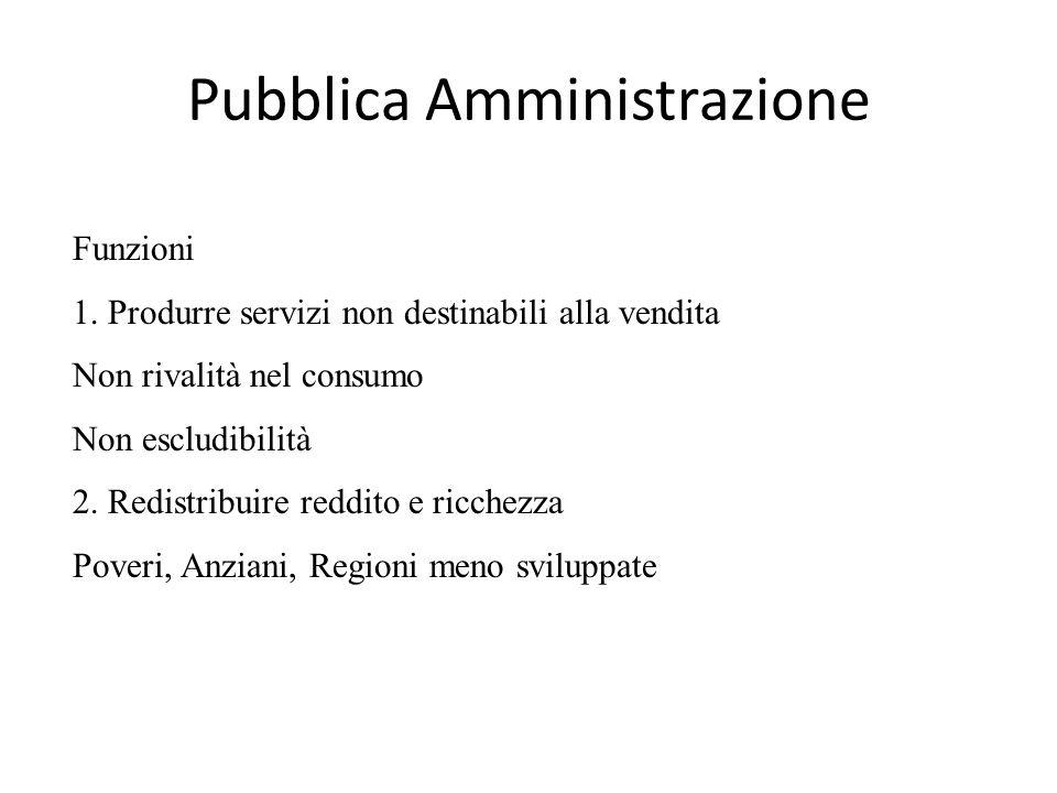 Pubblica Amministrazione Funzioni 1. Produrre servizi non destinabili alla vendita Non rivalità nel consumo Non escludibilità 2. Redistribuire reddito
