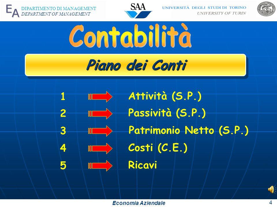 Economia Aziendale DIPARTIMENTO DI MANAGEMENT DEPARTMENT OF MANAGEMENT 4 Piano dei Conti 1 Attività (S.P.) 2 Passività (S.P.) 3 Patrimonio Netto (S.P.) 4 Costi (C.E.) 5 Ricavi