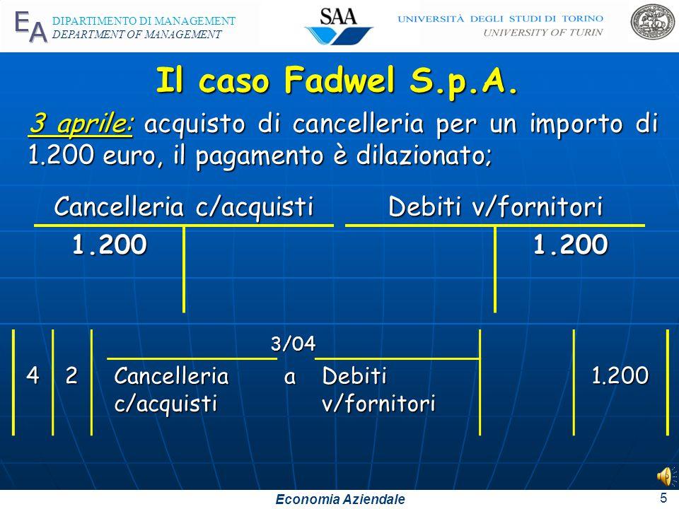 Economia Aziendale DIPARTIMENTO DI MANAGEMENT DEPARTMENT OF MANAGEMENT 5 Cancelleria c/acquisti 1.200 Debiti v/fornitori 1.200 3 aprile: acquisto di cancelleria per un importo di 1.200 euro, il pagamento è dilazionato; 3/0442 Cancelleria c/acquisti a Debiti v/fornitori 1.200 Il caso Fadwel S.p.A.