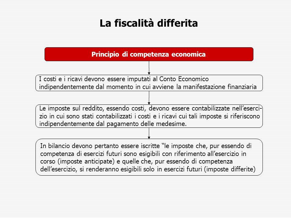 La fiscalità differita Principio di competenza economica I costi e i ricavi devono essere imputati al Conto Economico indipendentemente dal momento in