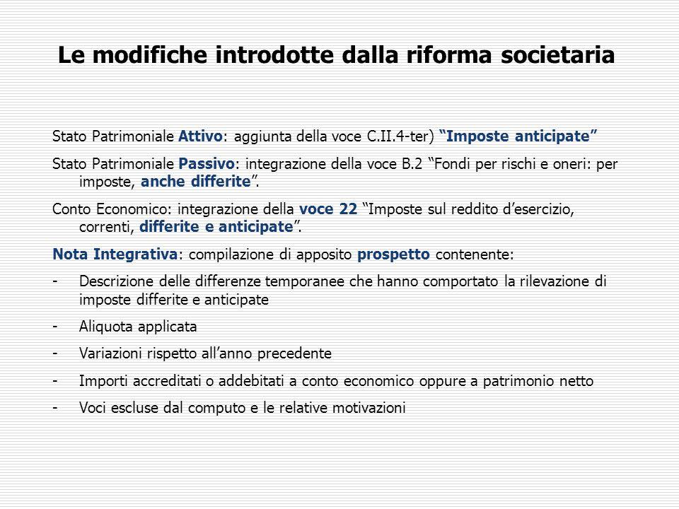 """Le modifiche introdotte dalla riforma societaria Stato Patrimoniale Attivo: aggiunta della voce C.II.4-ter) """"Imposte anticipate"""" Stato Patrimoniale Pa"""