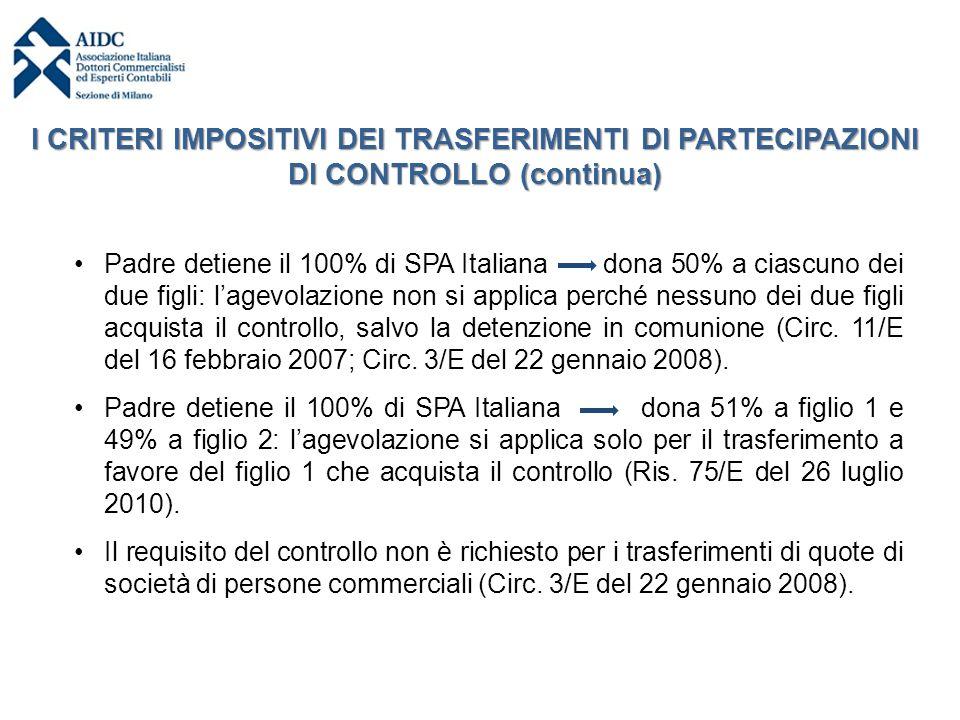 Padre detiene il 100% di SPA Italiana dona 50% a ciascuno dei due figli: l'agevolazione non si applica perché nessuno dei due figli acquista il contro