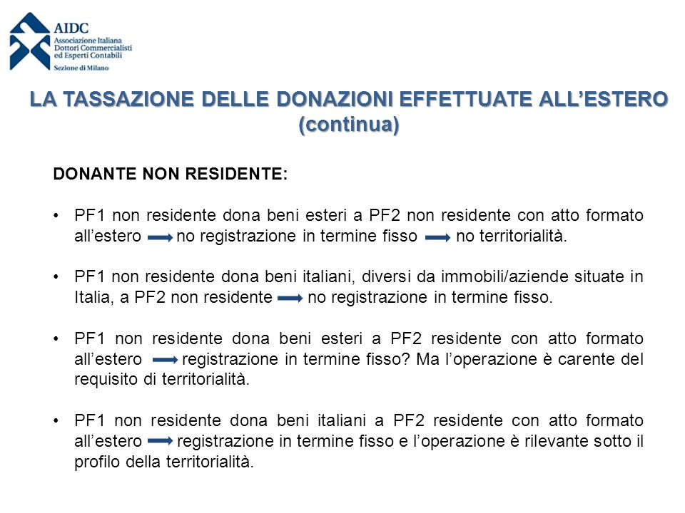 DONANTE NON RESIDENTE: PF1 non residente dona beni esteri a PF2 non residente con atto formato all'estero no registrazione in termine fisso no territo