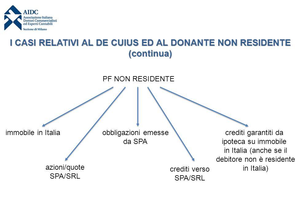 PF NON RESIDENTE I CASI RELATIVI AL DE CUIUS ED AL DONANTE NON RESIDENTE (continua) immobile in Italia azioni/quote SPA/SRL obbligazioni emesse da SPA