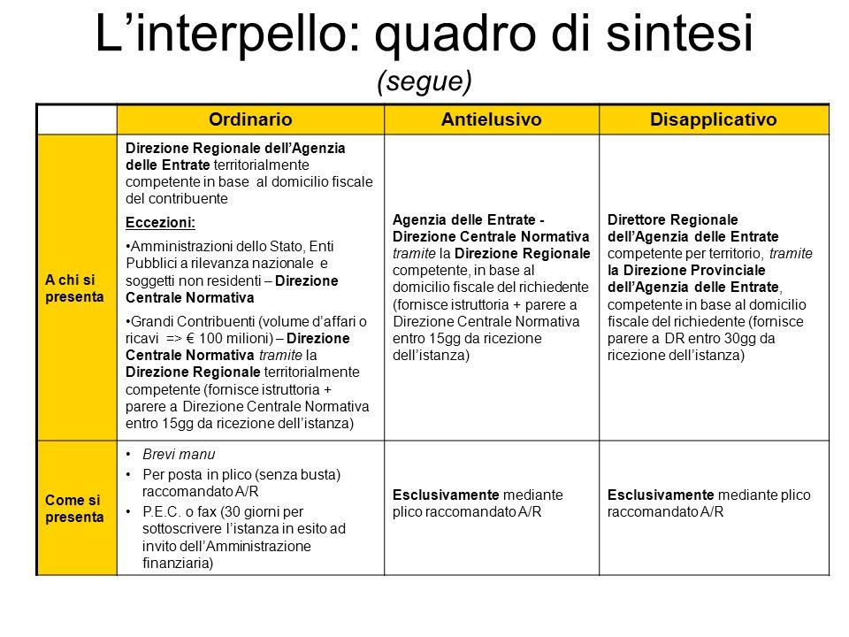 L'interpello: quadro di sintesi (segue) OrdinarioAntielusivoDisapplicativo A chi si presenta Direzione Regionale dell'Agenzia delle Entrate territoria