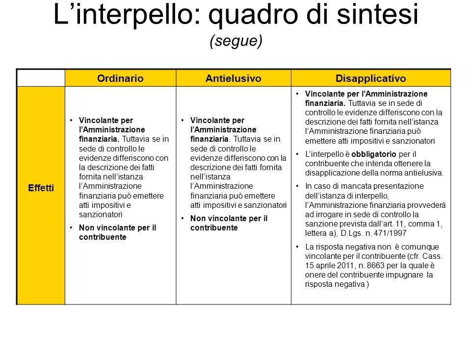 L'interpello: quadro di sintesi (segue) OrdinarioAntielusivoDisapplicativo Effetti Vincolante per l'Amministrazione finanziaria. Tuttavia se in sede d