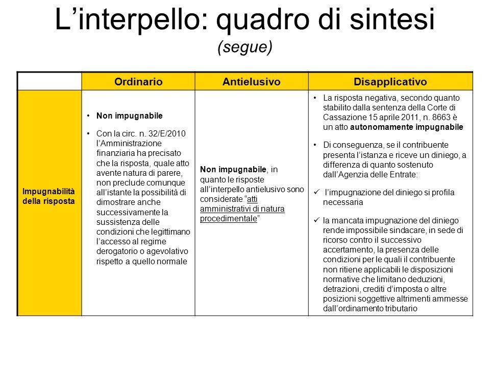 OrdinarioAntielusivoDisapplicativo Impugnabilità della risposta Non impugnabile Con la circ. n. 32/E/2010 l'Amministrazione finanziaria ha precisato c