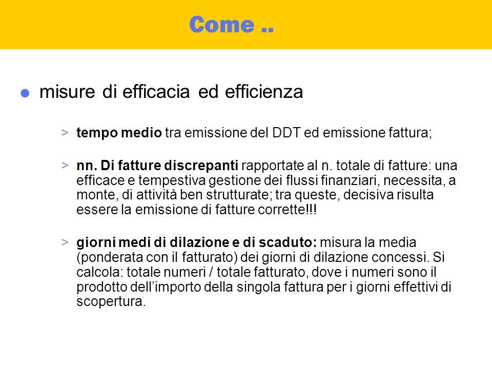 gestione del credito in essere  Definizione: >caricamento ordini a sistema >emissione - contabilizzazione fatture; >emissione - contabilizzazione ret