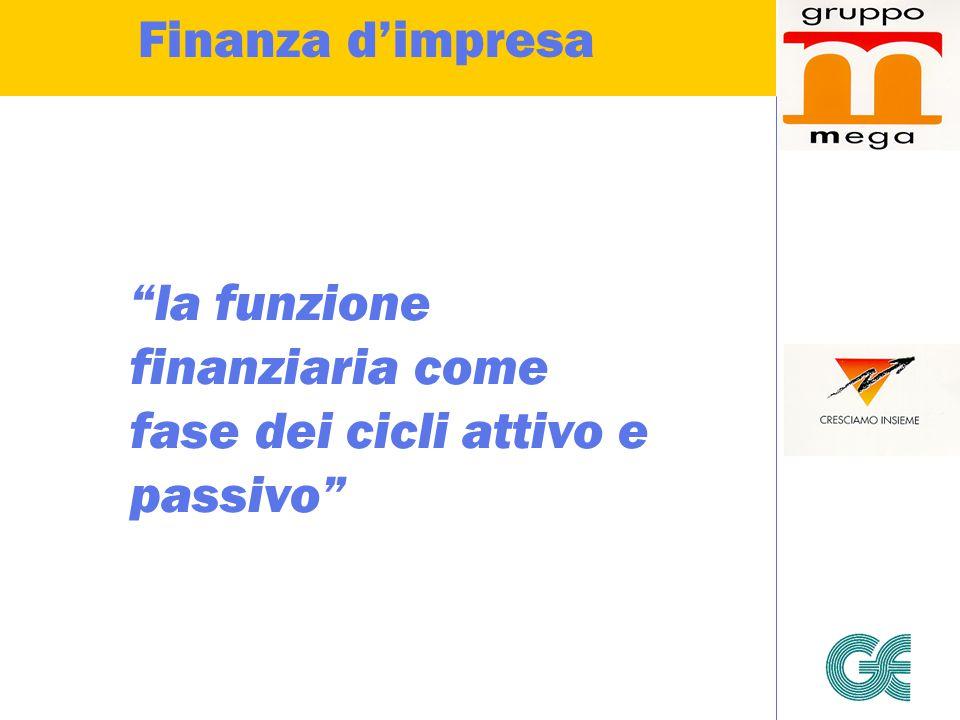 la funzione finanziaria come fase dei cicli attivo e passivo Finanza d'impresa