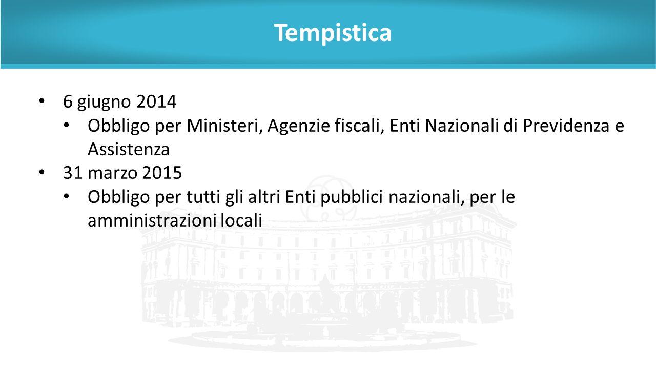Tempistica 6 giugno 2014 Obbligo per Ministeri, Agenzie fiscali, Enti Nazionali di Previdenza e Assistenza 31 marzo 2015 Obbligo per tutti gli altri E