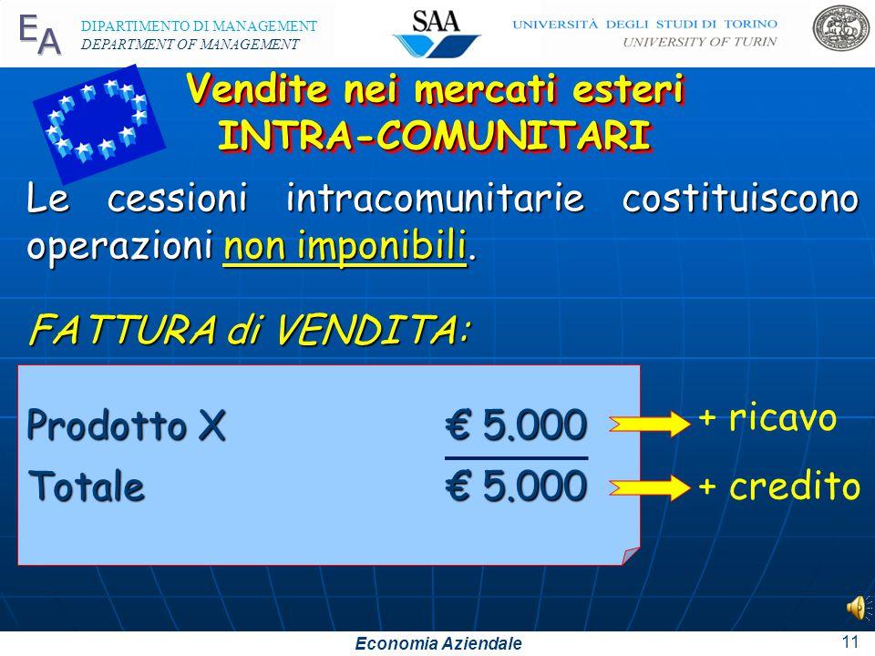 Economia Aziendale DIPARTIMENTO DI MANAGEMENT DEPARTMENT OF MANAGEMENT 10 5 marzo 30 marzo 30 maggio Vendita Merce Emissione Fattura IncassoAcconto Ri