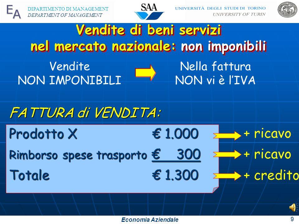 Economia Aziendale DIPARTIMENTO DI MANAGEMENT DEPARTMENT OF MANAGEMENT 8 FATTURA di VENDITA: Prodotto X € 1.000 Rimborso spese trasporto € 300 I.V.A.