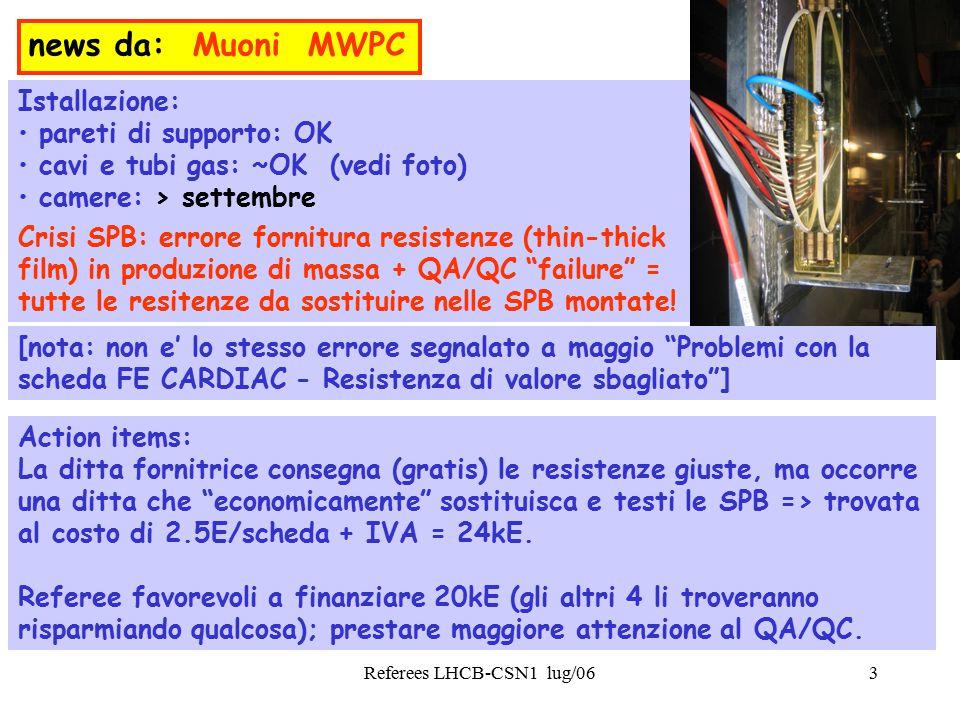 Referees LHCB-CSN1 lug/063 news da: Muoni MWPC Crisi SPB: errore fornitura resistenze (thin-thick film) in produzione di massa + QA/QC failure = tutte le resitenze da sostituire nelle SPB montate.