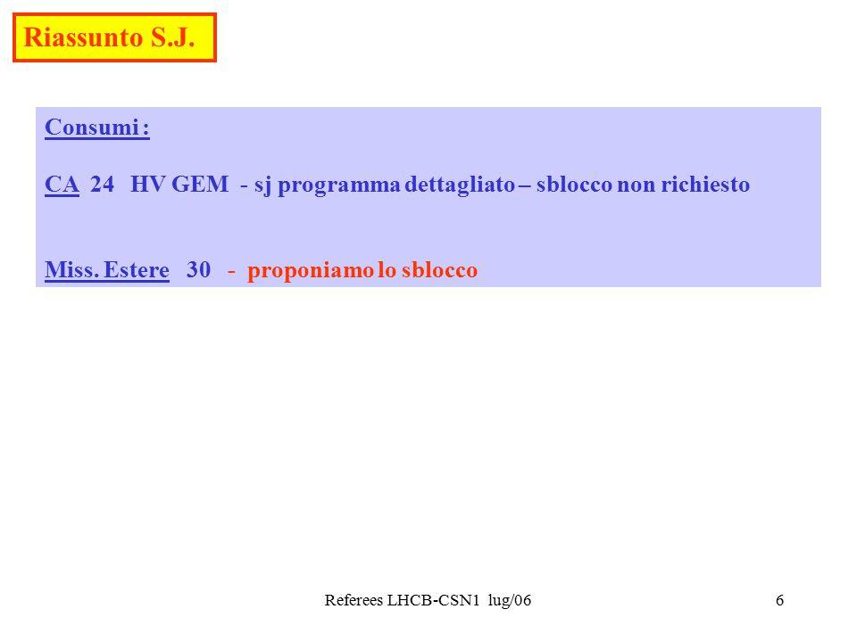 Referees LHCB-CSN1 lug/066 Riassunto S.J.