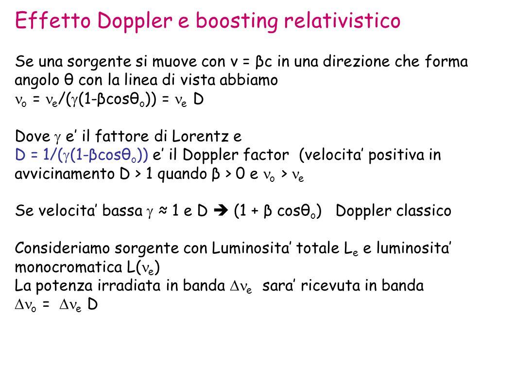 Effetto Doppler e boosting relativistico Se una sorgente si muove con v = βc in una direzione che forma angolo θ con la linea di vista abbiamo o = e /(  (1-βcosθ o )) = e D Dove  e' il fattore di Lorentz e D = 1/(  (1-βcosθ o )) e' il Doppler factor (velocita' positiva in avvicinamento D > 1 quando β > 0 e o > e Se velocita' bassa  ≈ 1 e D  (1 + β cosθ o ) Doppler classico Consideriamo sorgente con Luminosita' totale L e e luminosita' monocromatica L( e ) La potenza irradiata in banda  e sara' ricevuta in banda  o =  e D