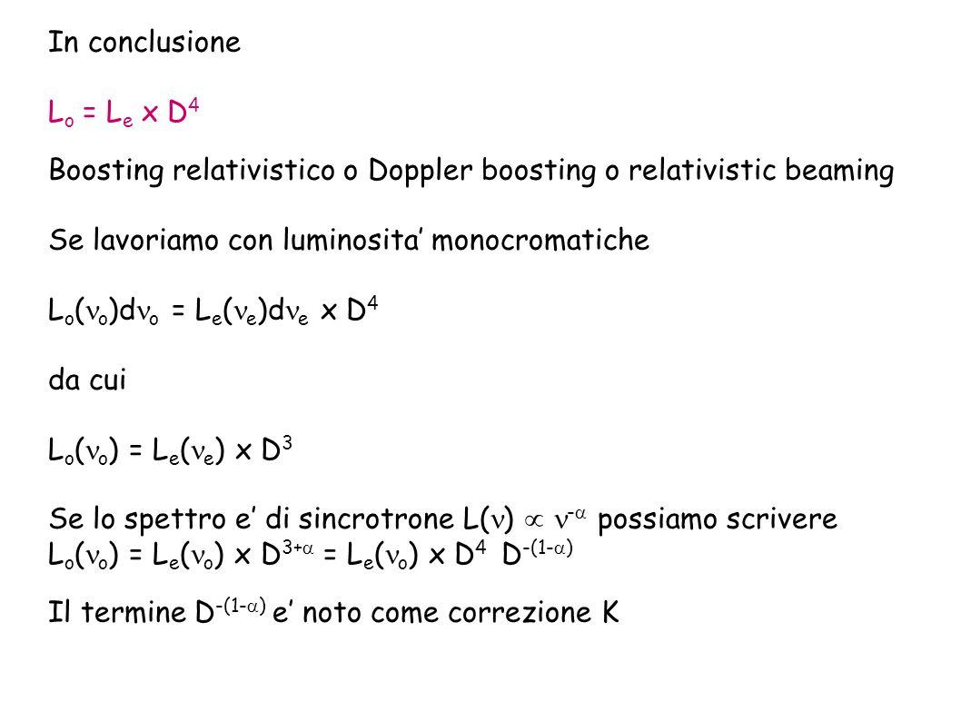 In conclusione L o = L e x D 4 Boosting relativistico o Doppler boosting o relativistic beaming Se lavoriamo con luminosita' monocromatiche L o ( o )d o = L e ( e )d e x D 4 da cui L o ( o ) = L e ( e ) x D 3 Se lo spettro e' di sincrotrone L( )  -  possiamo scrivere L o ( o ) = L e ( o ) x D 3+  = L e ( o ) x D 4 D -(1-  ) Il termine D -(1-  ) e' noto come correzione K