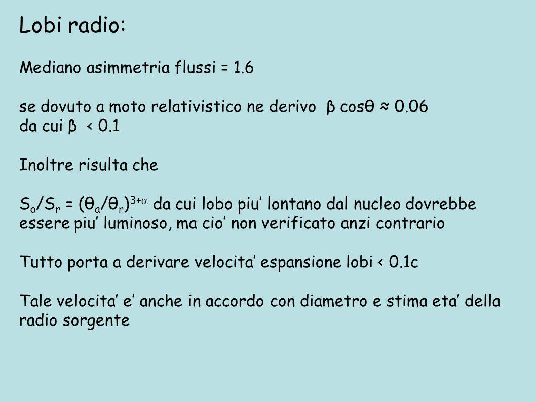 Lobi radio: Mediano asimmetria flussi = 1.6 se dovuto a moto relativistico ne derivo β cosθ ≈ 0.06 da cui β < 0.1 Inoltre risulta che S a /S r = (θ a /θ r ) 3+  da cui lobo piu' lontano dal nucleo dovrebbe essere piu' luminoso, ma cio' non verificato anzi contrario Tutto porta a derivare velocita' espansione lobi < 0.1c Tale velocita' e' anche in accordo con diametro e stima eta' della radio sorgente