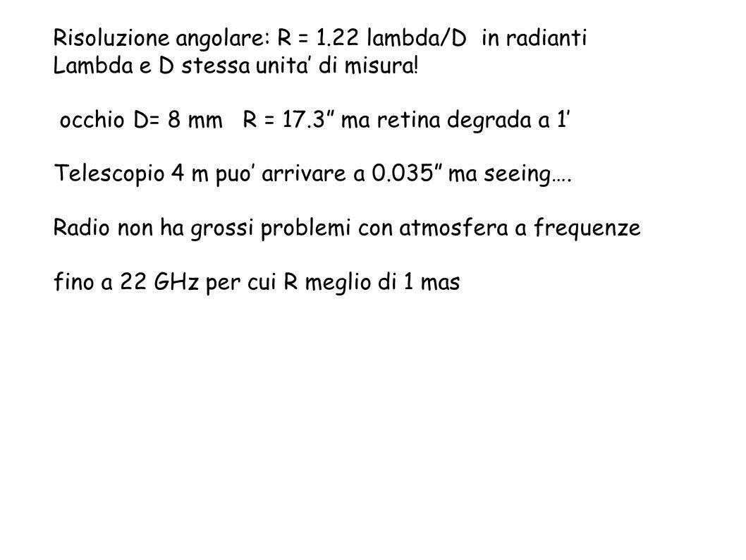 Risoluzione angolare: R = 1.22 lambda/D in radianti Lambda e D stessa unita' di misura.