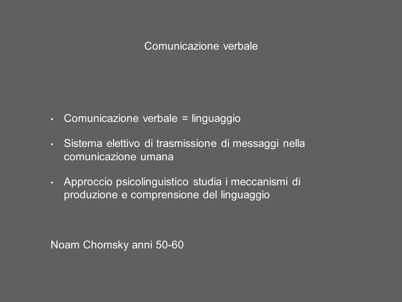 Comunicazione verbale Comunicazione verbale = linguaggio Sistema elettivo di trasmissione di messaggi nella comunicazione umana Approccio psicolinguis