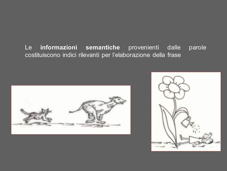Le informazioni semantiche provenienti dalle parole costituiscono indici rilevanti per l'elaborazione della frase