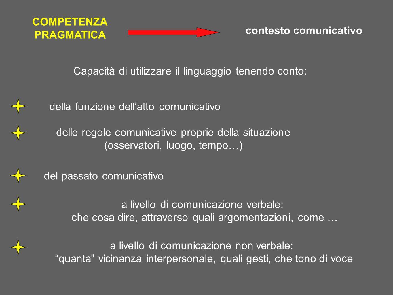 Capacità di utilizzare il linguaggio tenendo conto: della funzione dell'atto comunicativo delle regole comunicative proprie della situazione (osservat