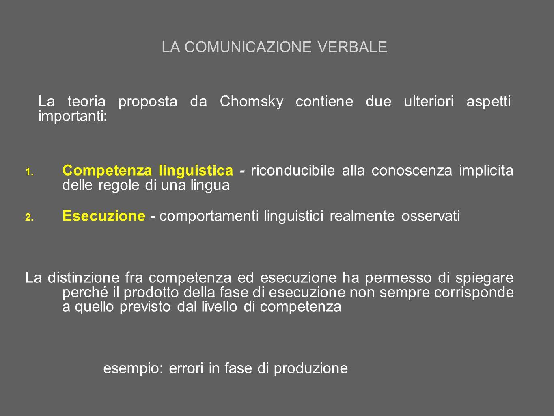 1. Competenza linguistica - riconducibile alla conoscenza implicita delle regole di una lingua 2. Esecuzione - comportamenti linguistici realmente oss