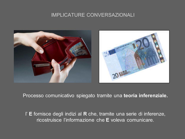 IMPLICATURE CONVERSAZIONALI Processo comunicativo spiegato tramite una teoria inferenziale. l' E fornisce degli indizi al R che, tramite una serie di