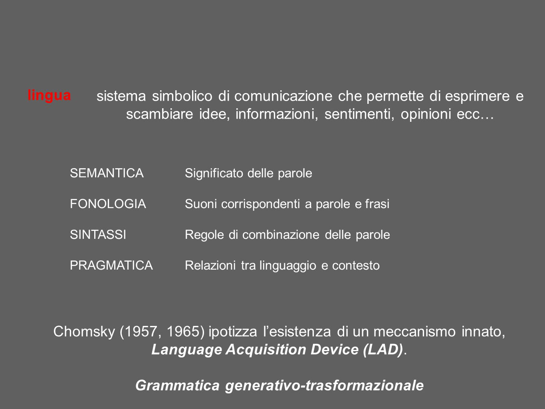 lingua sistema simbolico di comunicazione che permette di esprimere e scambiare idee, informazioni, sentimenti, opinioni ecc… SEMANTICASignificato del