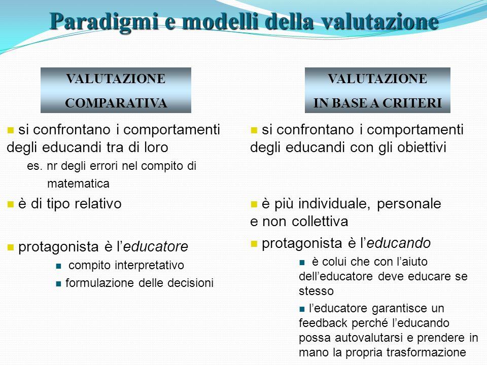 Paradigmi e modelli della valutazione VALUTAZIONE COMPARATIVA VALUTAZIONE IN BASE A CRITERI si confrontano i comportamenti degli educandi tra di loro es.