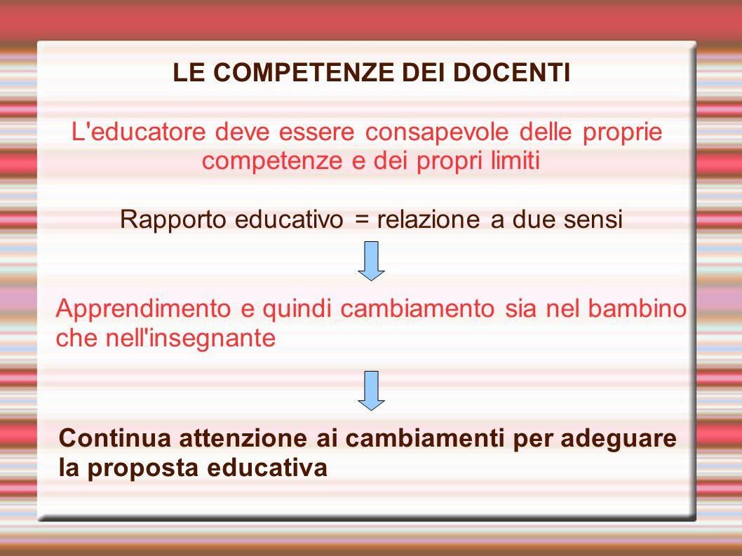 LE COMPETENZE DEI DOCENTI L'educatore deve essere consapevole delle proprie competenze e dei propri limiti Rapporto educativo = relazione a due sensi