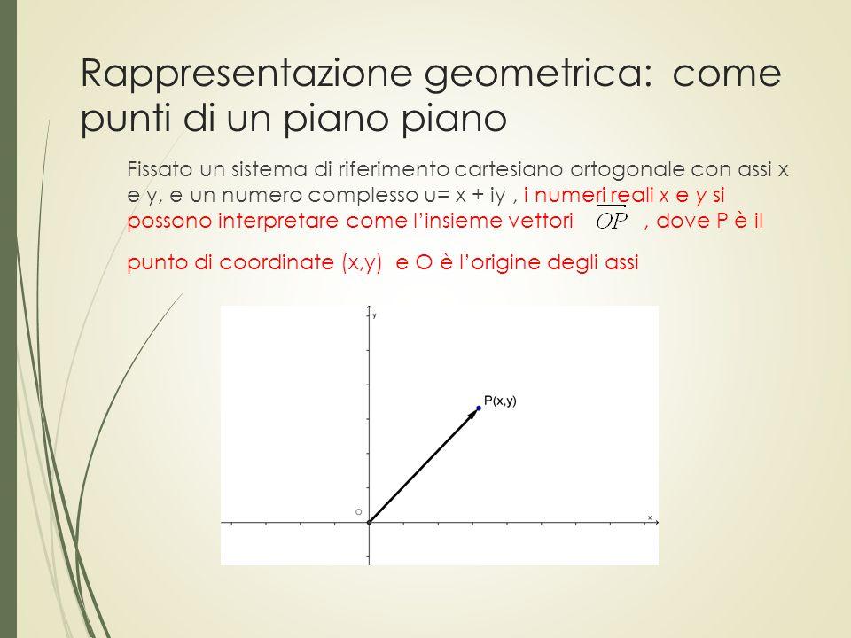 Rappresentazione geometrica: come punti di un piano piano Fissato un sistema di riferimento cartesiano ortogonale con assi x e y, e un numero compless
