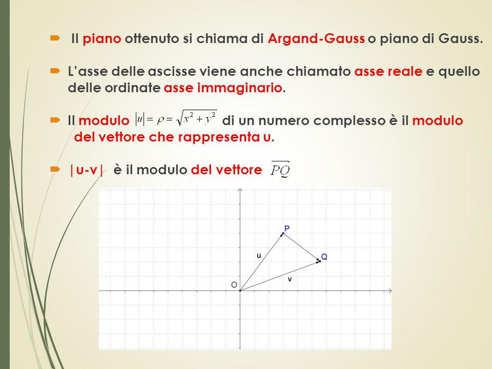  Il piano ottenuto si chiama di Argand-Gauss o piano di Gauss.  L'asse delle ascisse viene anche chiamato asse reale e quello delle ordinate asse im