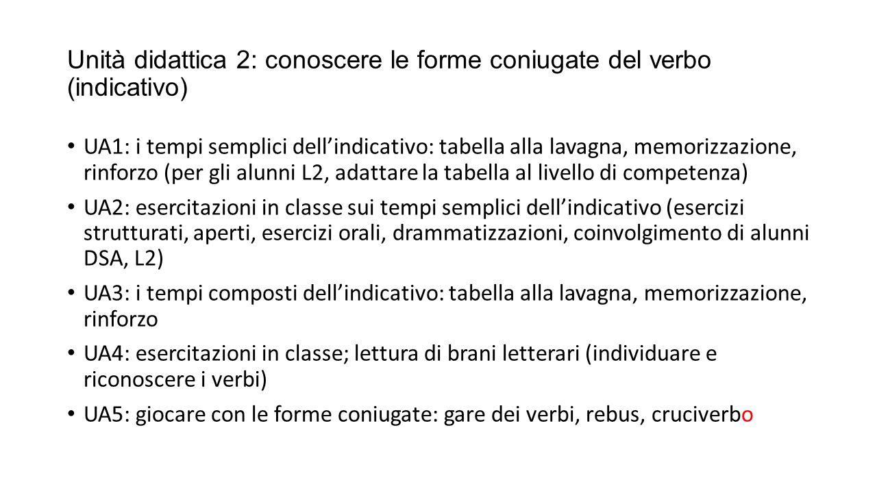 Unità didattica 2: conoscere le forme coniugate del verbo (indicativo) UA1: i tempi semplici dell'indicativo: tabella alla lavagna, memorizzazione, rinforzo (per gli alunni L2, adattare la tabella al livello di competenza) UA2: esercitazioni in classe sui tempi semplici dell'indicativo (esercizi strutturati, aperti, esercizi orali, drammatizzazioni, coinvolgimento di alunni DSA, L2) UA3: i tempi composti dell'indicativo: tabella alla lavagna, memorizzazione, rinforzo UA4: esercitazioni in classe; lettura di brani letterari (individuare e riconoscere i verbi) UA5: giocare con le forme coniugate: gare dei verbi, rebus, cruciverbo