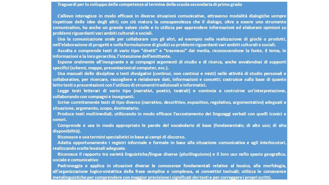individuarli; descriverli; spiegarne la motivazione (interferenza della L1, oppure della varietà dialettale) Confrontare le infrazioni con la norma: esercitazione in classe: autocorrezione.