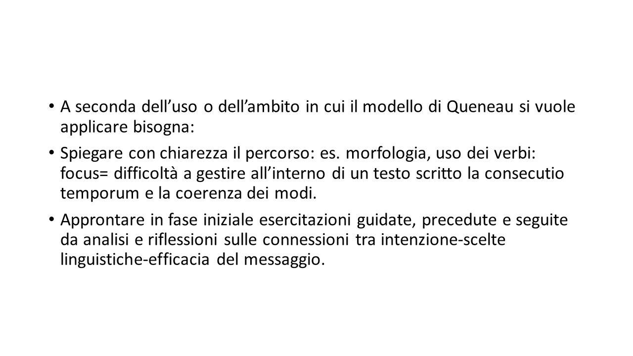 A seconda dell'uso o dell'ambito in cui il modello di Queneau si vuole applicare bisogna: Spiegare con chiarezza il percorso: es.