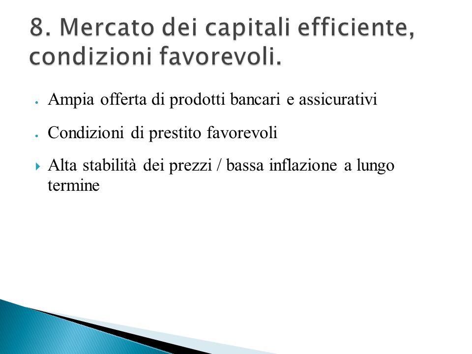  Aliquote fiscali concorrenziali a livello europeo  Tasse contenute  Interessanti possibilità di pianificazione fiscale