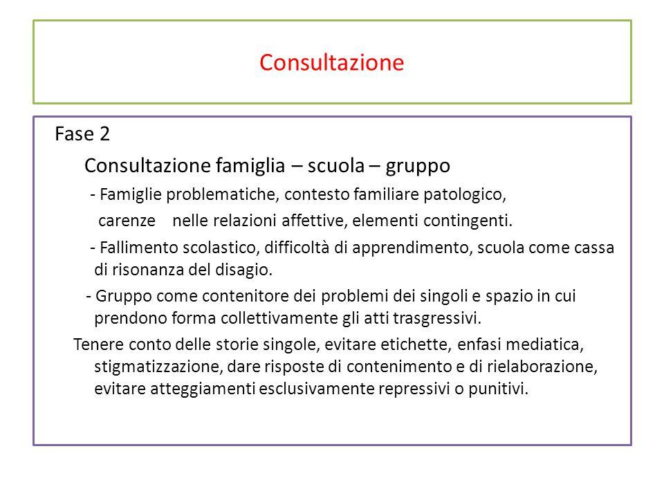 Consultazione Fase 2 Consultazione famiglia – scuola – gruppo - Famiglie problematiche, contesto familiare patologico, carenze nelle relazioni affettive, elementi contingenti.