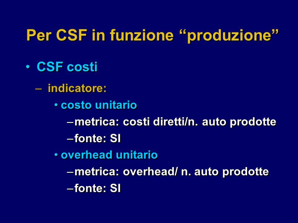 –indicatore: costo unitario –metrica: costi diretti/n.