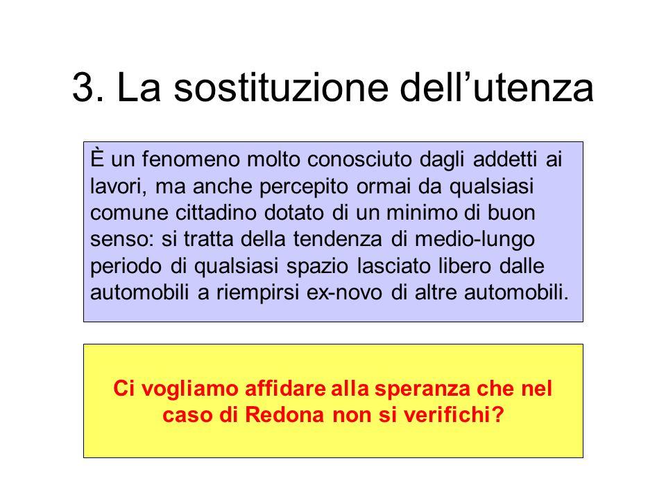 COSA EFFETTIVAMENTE SUCCEDERA' Se non si prendono misure concomitanti molto probabilmente si assisterà ad un aumento degli spostamenti tra Bergamo e la val Seriana che utilizzando entrambi i vettori, rotaia e gomma, arriveranno a saturarli entrambi.