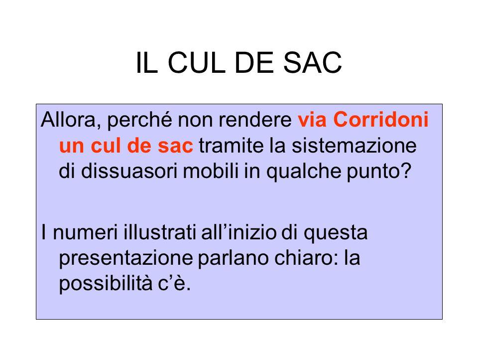 IL CUL DE SAC Allora, perché non rendere via Corridoni un cul de sac tramite la sistemazione di dissuasori mobili in qualche punto.